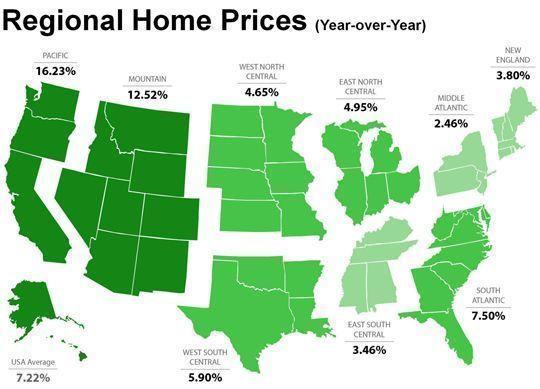 Regional-Prices